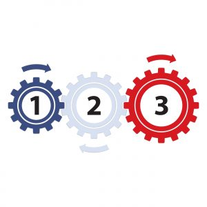 gears illustration, numbered 1, 2, 3 - shutterstock_314049803