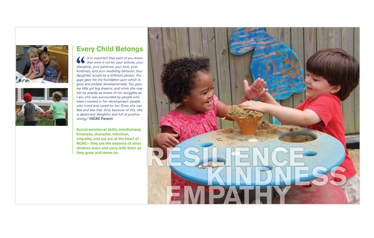 Resilience Kindness Empathy - kids playing